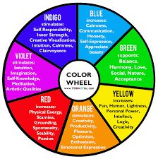THE RANGE OF COLORS IN COMMUNICATION