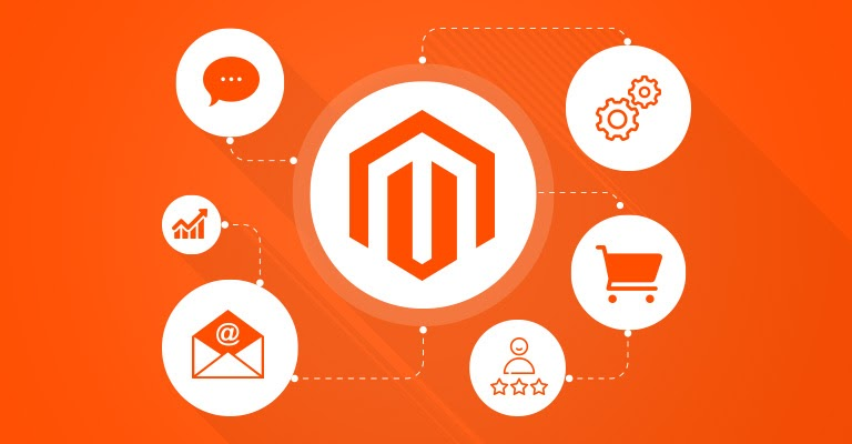 Magento-Extension-Banner
