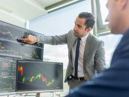 Trading checklist
