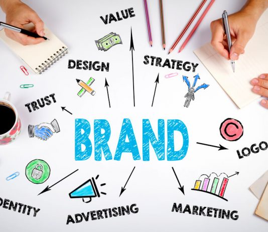 Brand marketing strategies