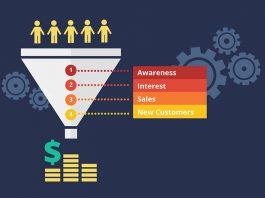 Create Sales Funnels