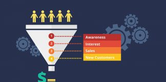 Create Sales Funnels